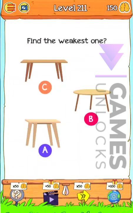 Braindom 2 Level 211 Find the weakest one Answer
